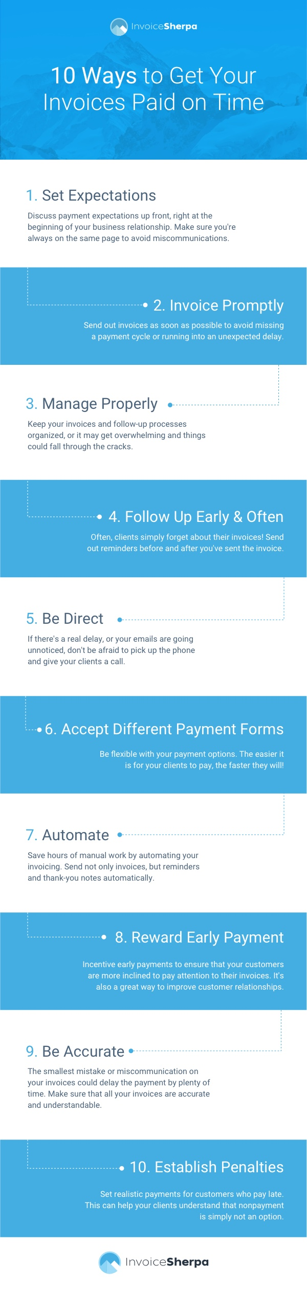 10 ways to get your invoices paid on time