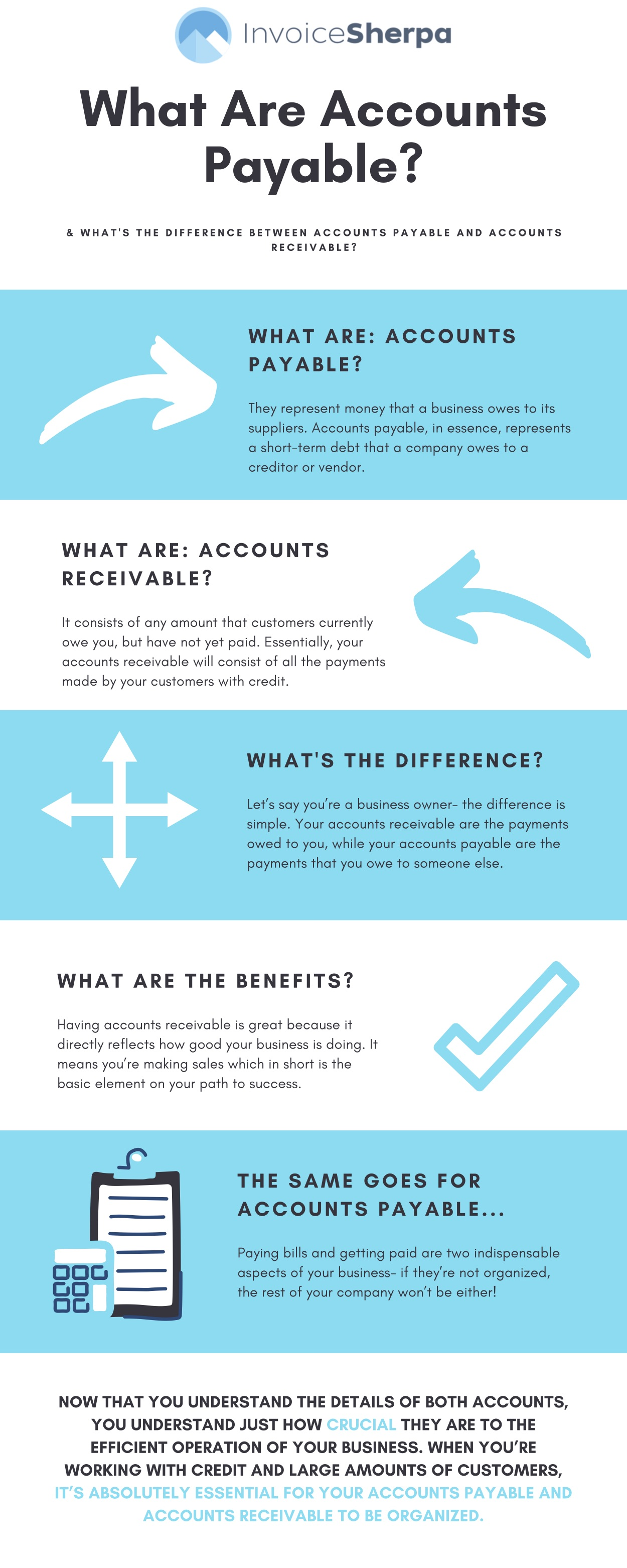 What Are Accounts  Payable_
